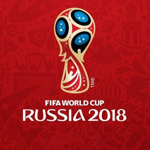 FIFA World Cup Russia 2018 poster