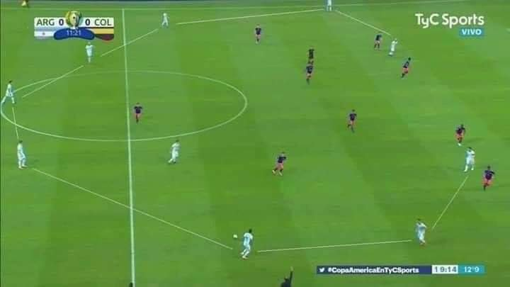 Argentina's formation while attacking and Colombia while defending
